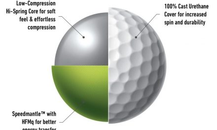 TaylorMade Golf Company Announces the All-New Tour Response and Soft Response Golf Balls Bringing Effortless Compression, Tour Technology & Dominant Distance to Golfers at Every Level for an Affordable Price